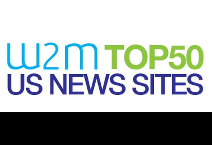 Write2market's Top 50 US News Sites